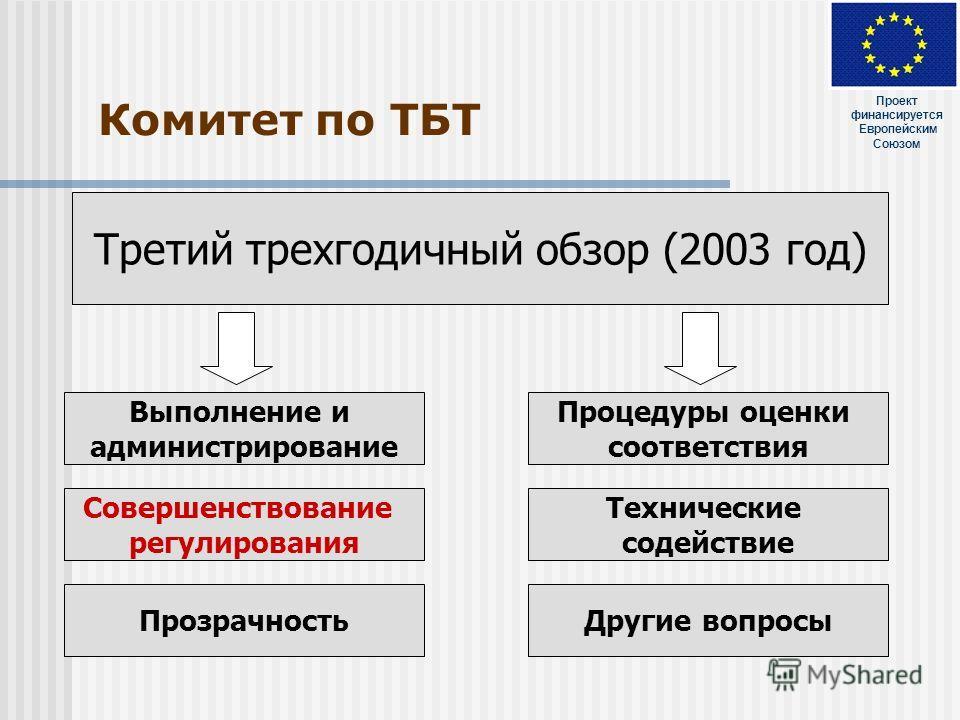 Комитет по ТБТ Проект финансируется Европейским Союзом Третий трехгодичный обзор (2003 год) Выполнение и администрирование Совершенствование регулирования Технические содействие Процедуры оценки соответствия ПрозрачностьДругие вопросы