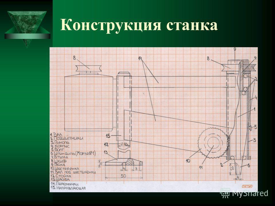 Конструкция станка