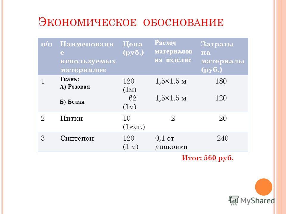 Э КОНОМИЧЕСКОЕ ОБОСНОВАНИЕ п/пп/пНаименовани е используемых материалов Цена (руб.) Расход материалов на изделие Затраты на материалы (руб.) 1 Ткань: А) Розовая Б) Белая 120 (1м) 62 (1м) 1,5×1,5 м 1,5×1,5 м 180 120 2Нитки10 (1кат.) 2 20 3Синтепон120 (