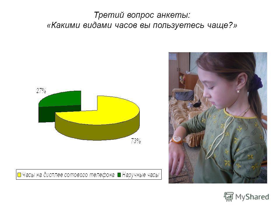 Третий вопрос анкеты: «Какими видами часов вы пользуетесь чаще?»