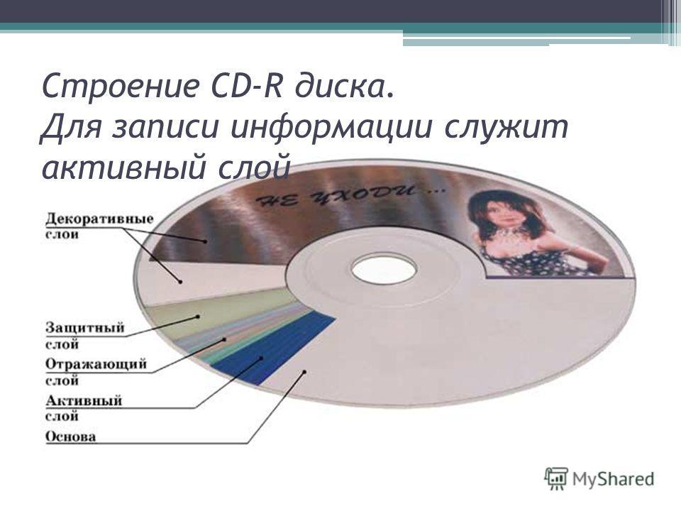 Строение CD-R диска. Для записи информации служит активный слой