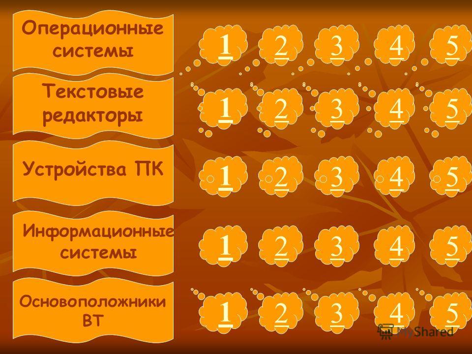 Операционные системы 1 2345 1 2345 Текстовые редакторы Устройства ПК 1 2345 Информационные системы 1 2345 1 2345 Основоположники ВТ