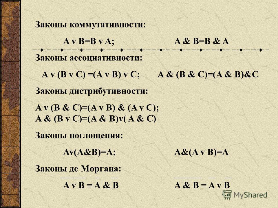 Законы коммутативности: A v B=B v A;A & B=B & A Законы ассоциативности: A v (B v C) =(A v B) v C; A & (B & C)=(A & B)&C Законы дистрибутивности: A v (B & C)=(A v B) & (A v C); A & (B v C)=(A & B)v( A & C) Законы поглощения: Av(A&B)=A;A&(A v B)=A Зако