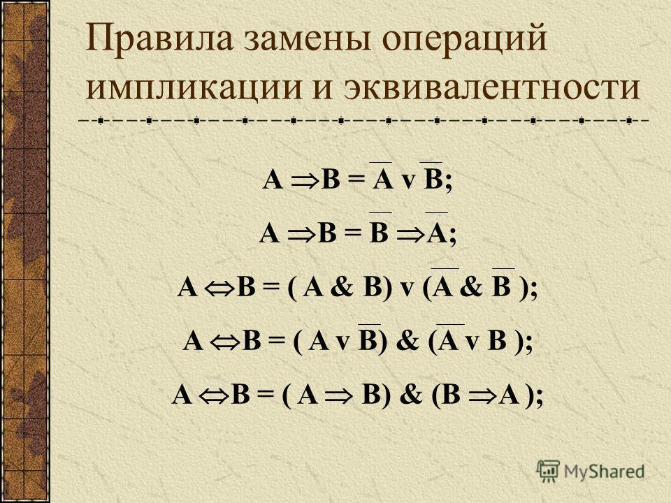 А В = А v B; А В = B A; A B = ( A & B) v (A & B ); A B = ( A v B) & (A v B ); A B = ( A B) & (B A ); Правила замены операций импликации и эквивалентности