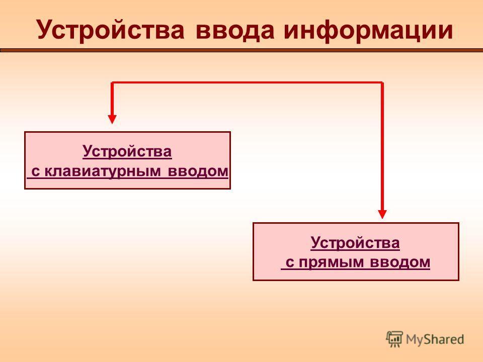 Устройства ввода информации Устройства с клавиатурным вводом Устройства с прямым вводом