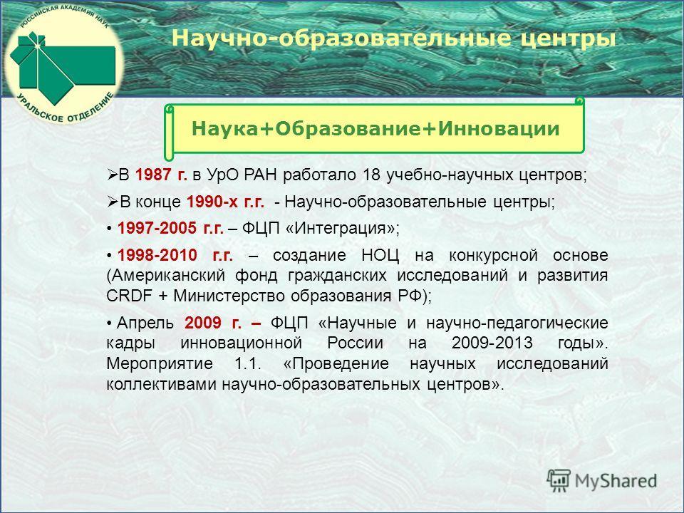 Научно-образовательные центры Наука+Образование+Инновации В 1987 г. в УрО РАН работало 18 учебно-научных центров; В конце 1990-х г.г. - Научно-образовательные центры; 1997-2005 г.г. – ФЦП «Интеграция»; 1998-2010 г.г. – создание НОЦ на конкурсной осно