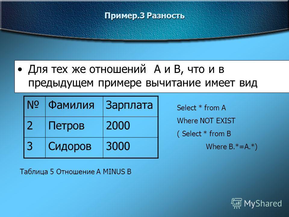 Пример.3 Разность Для тех же отношений А и В, что и в предыдущем примере вычитание имеет вид Таблица 5 Отношение A MINUS B ФамилияЗарплата 2Петров2000 3Сидоров3000 Select * from A Where NOT EXIST ( Select * from B Where B.*=A.*)