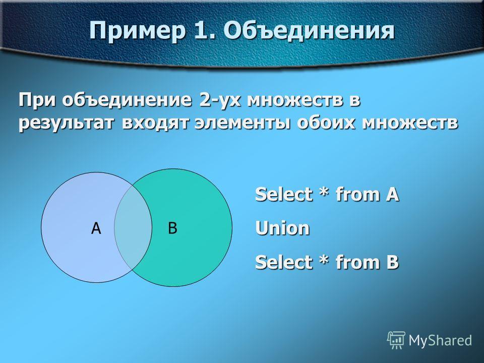 Пример 1. Объединения При объединение 2-ух множеств в результат входят элементы обоих множеств B A Select * from A Union Select * from B