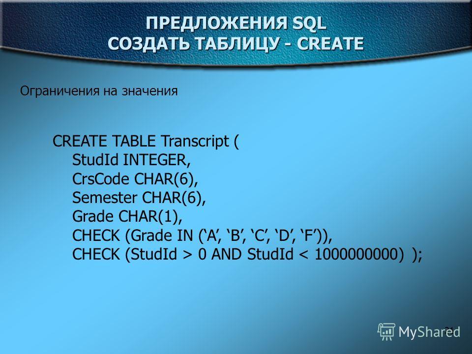 21 ПРЕДЛОЖЕНИЯ SQL СОЗДАТЬ ТАБЛИЦУ - CREATE Ограничения на значения CREATE TABLE Transcript ( StudId INTEGER, CrsCode CHAR(6), Semester CHAR(6), Grade CHAR(1), CHECK (Grade IN (A, B, C, D, F)), CHECK (StudId > 0 AND StudId < 1000000000) );