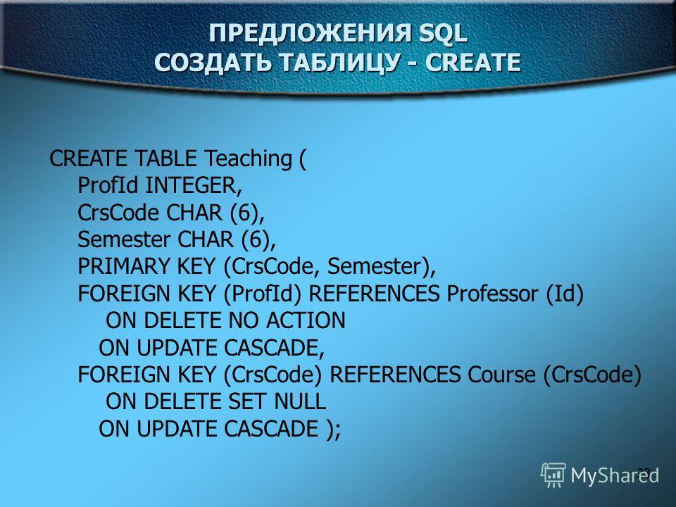 23 ПРЕДЛОЖЕНИЯ SQL СОЗДАТЬ ТАБЛИЦУ - CREATE CREATE TABLE Teaching ( ProfId INTEGER, CrsCode CHAR (6), Semester CHAR (6), PRIMARY KEY (CrsCode, Semester), FOREIGN KEY (ProfId) REFERENCES Professor (Id) ON DELETE NO ACTION ON UPDATE CASCADE, FOREIGN KE