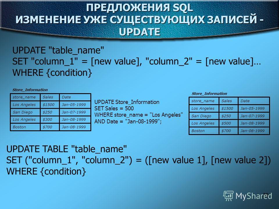 29 ПРЕДЛОЖЕНИЯ SQL ИЗМЕНЕНИЕ УЖЕ СУЩЕСТВУЮЩИХ ЗАПИСЕЙ - UPDATE UPDATE