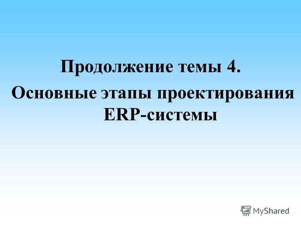 Продолжение темы 4. Основные этапы проектирования ERP-системы