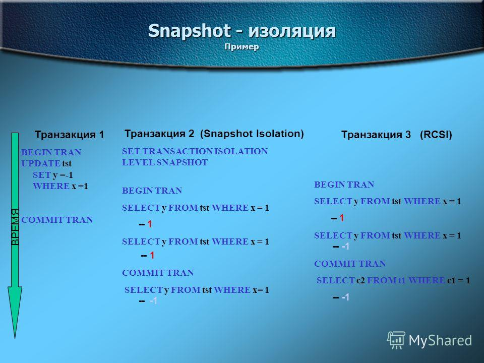 Транзакция 2 (Snapshot Isolation) SET TRANSACTION ISOLATION LEVEL SNAPSHOT BEGIN TRAN SELECT y FROM tst WHERE x = 1 -- 1 SELECT y FROM tst WHERE x = 1 -- 1 COMMIT TRAN SELECT y FROM tst WHERE x= 1 -- -1 Транзакция 1 BEGIN TRAN UPDATE tst SET y =-1 WH