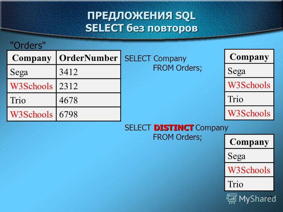 10 ПРЕДЛОЖЕНИЯ SQL SELECT без повторов