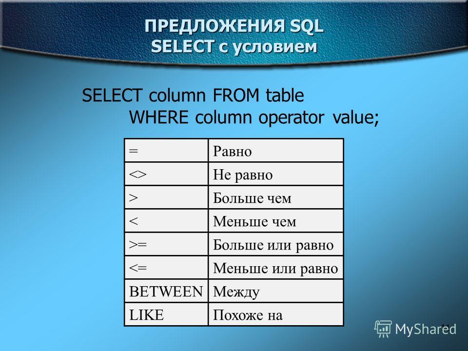 11 ПРЕДЛОЖЕНИЯ SQL SELECT с условием SELECT column FROM table WHERE column operator value; =Равно Не равно >Больше чем =Больше или равно