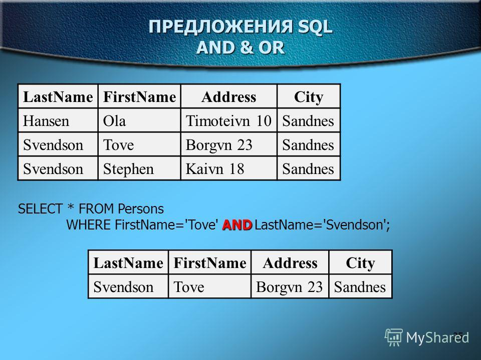 25 ПРЕДЛОЖЕНИЯ SQL AND & OR LastNameFirstNameAddressCity HansenOlaTimoteivn 10Sandnes SvendsonToveBorgvn 23Sandnes SvendsonStephenKaivn 18Sandnes SELECT * FROM Persons AND WHERE FirstName='Tove' AND LastName='Svendson'; LastNameFirstNameAddressCity S
