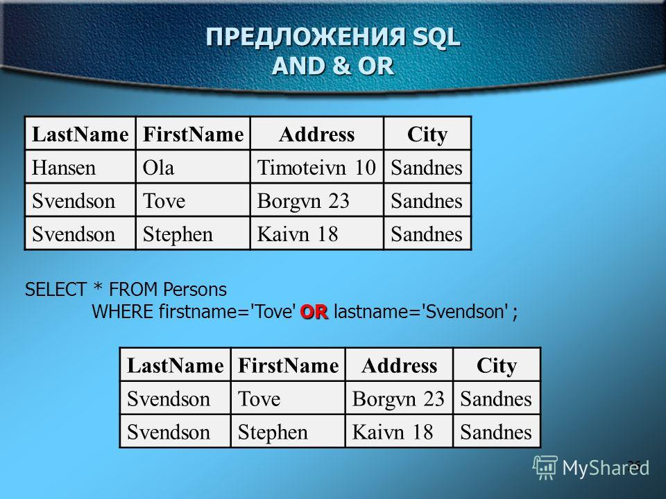 26 ПРЕДЛОЖЕНИЯ SQL AND & OR LastNameFirstNameAddressCity HansenOlaTimoteivn 10Sandnes SvendsonToveBorgvn 23Sandnes SvendsonStephenKaivn 18Sandnes SELECT * FROM Persons OR WHERE firstname='Tove' OR lastname='Svendson' ; LastNameFirstNameAddressCity Sv