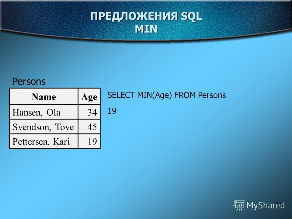 34 ПРЕДЛОЖЕНИЯ SQL MIN Persons NameAge Hansen, Ola34 Svendson, Tove45 Pettersen, Kari19 SELECT MIN(Age) FROM Persons 19