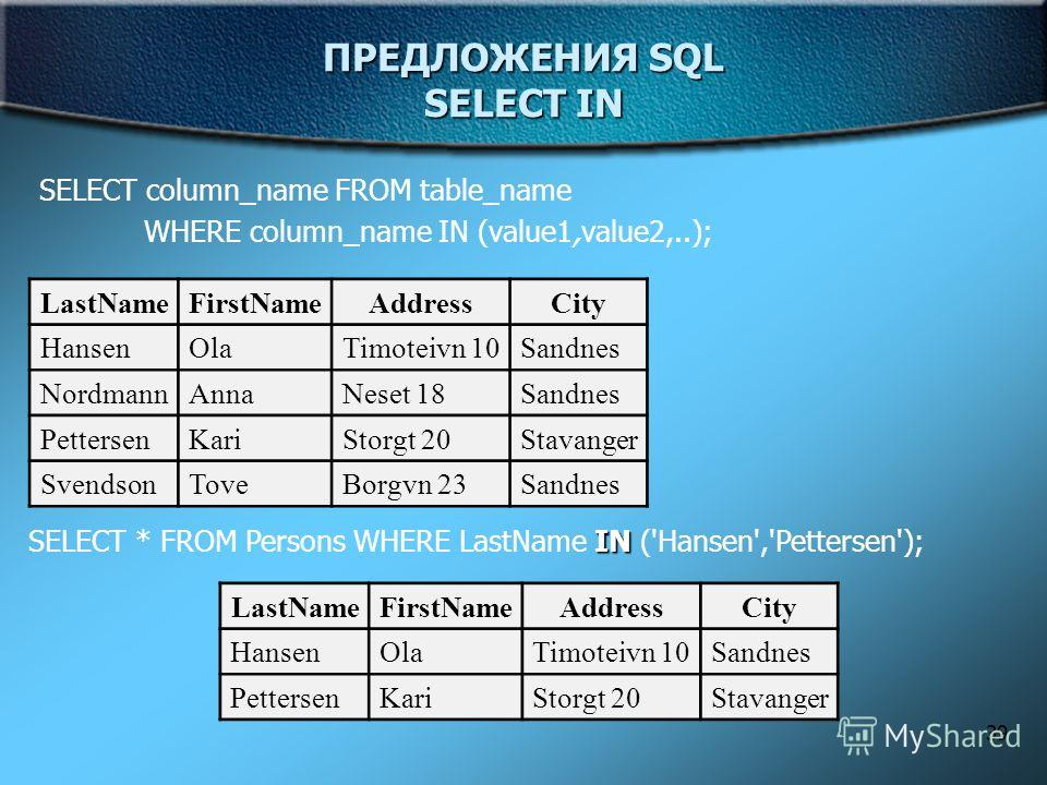 39 ПРЕДЛОЖЕНИЯ SQL SELECT IN SELECT column_name FROM table_name WHERE column_name IN (value1,value2,..); IN SELECT * FROM Persons WHERE LastName IN ('Hansen','Pettersen'); LastNameFirstNameAddressCity HansenOlaTimoteivn 10Sandnes NordmannAnnaNeset 18
