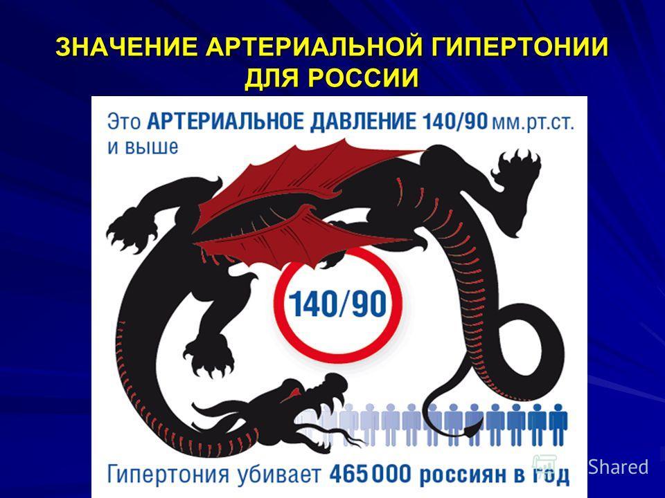 ЗНАЧЕНИЕ АРТЕРИАЛЬНОЙ ГИПЕРТОНИИ ДЛЯ РОССИИ