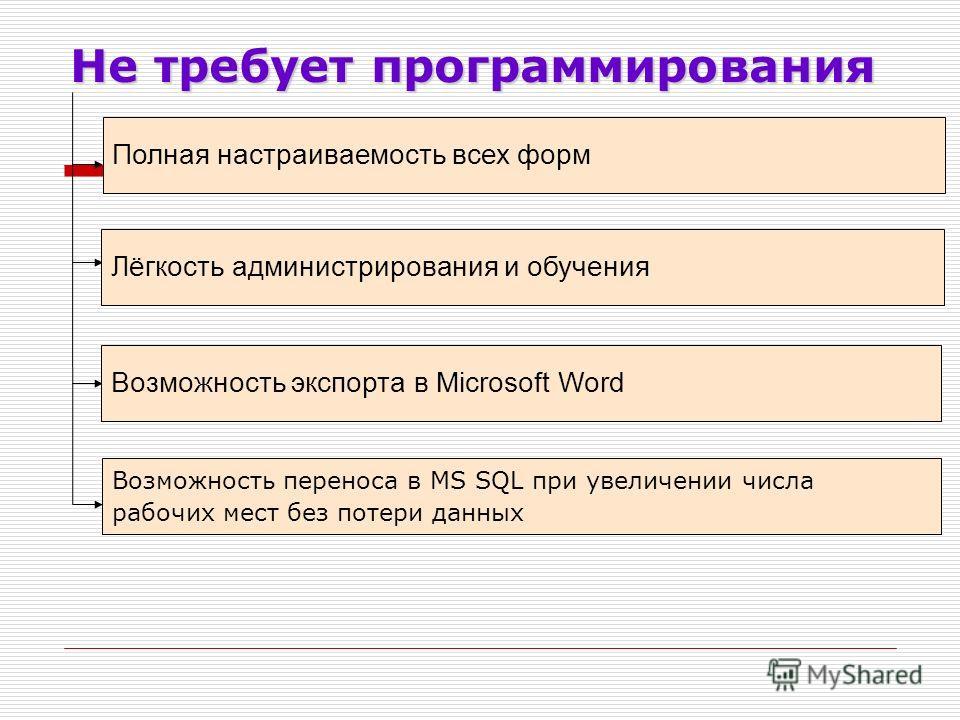 Полная настраиваемость всех форм Лёгкость администрирования и обучения Возможность экспорта в Microsoft Word Возможность переноса в MS SQL при увеличении числа рабочих мест без потери данных Не требует программирования