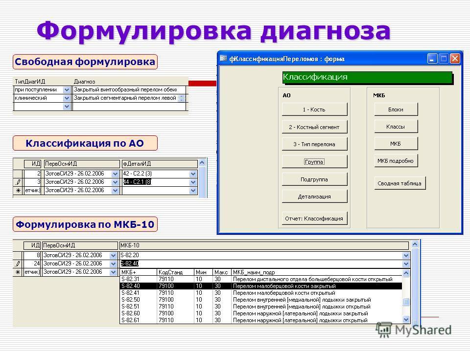 Формулировка диагноза Формулировка по МКБ-10 Классификация по АО Свободная формулировка