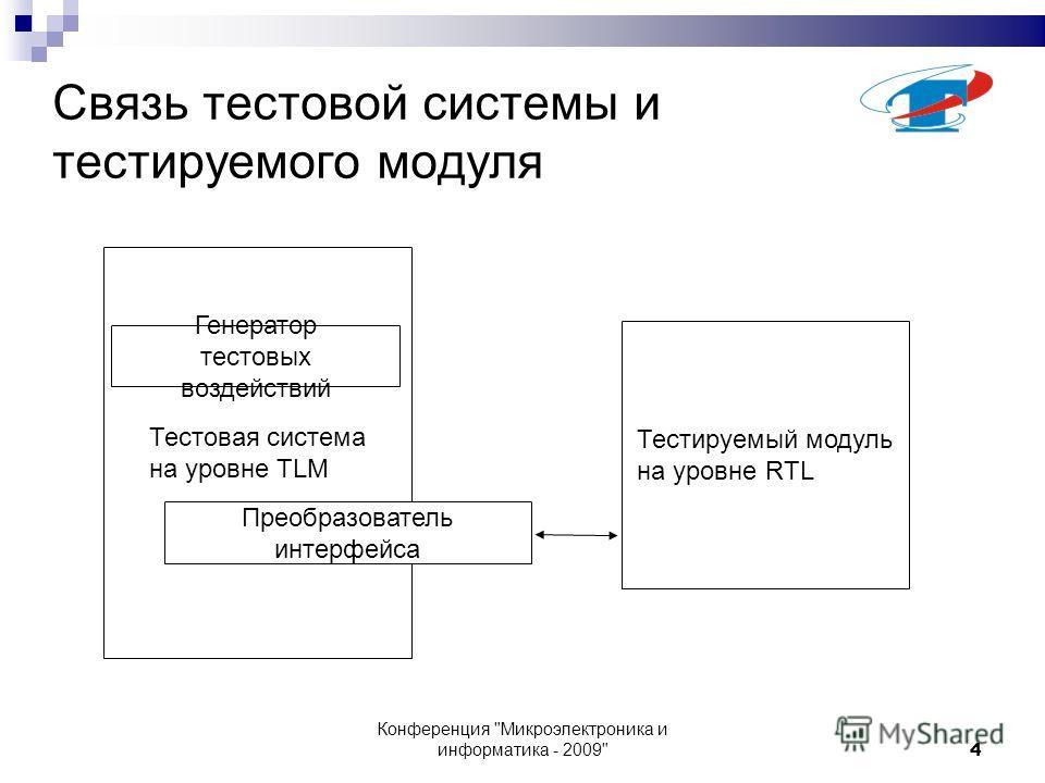 Конференция Микроэлектроника и информатика - 20094 Тестируемый модуль на уровне RTL Связь тестовой системы и тестируемого модуля Тестовая система на уровне TLM Генератор тестовых воздействий Преобразователь интерфейса