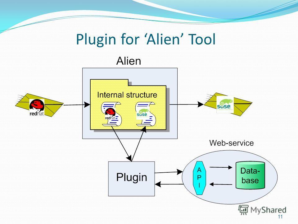 Plugin for Alien Tool 11