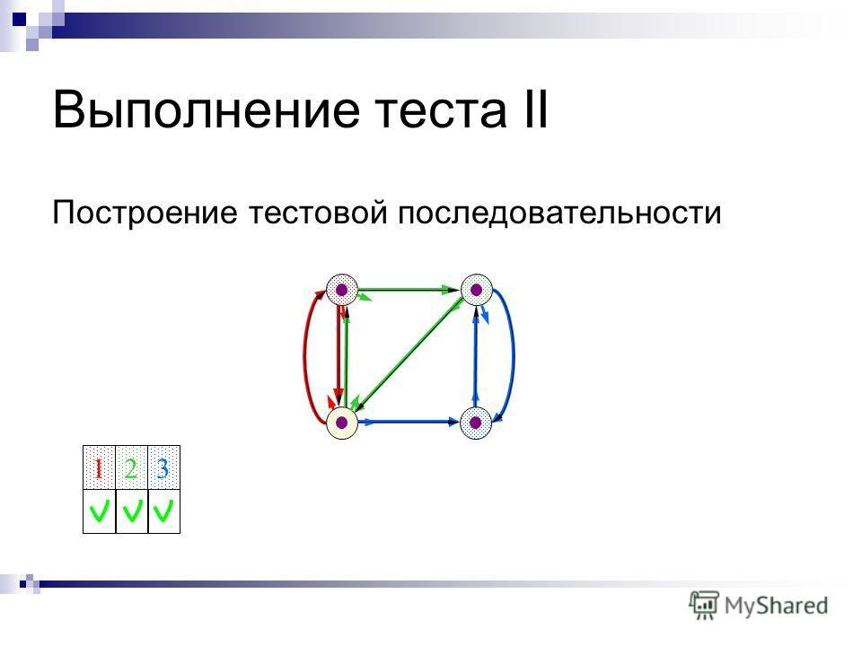 Выполнение теста II 123 Построение тестовой последовательности