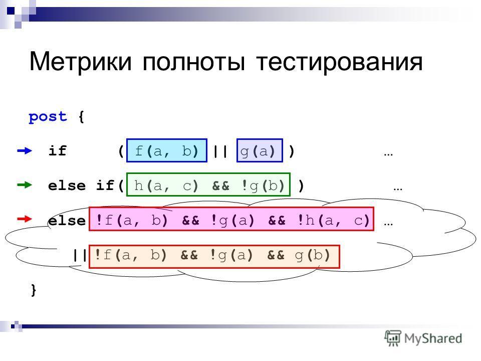 Метрики полноты тестирования post { if ( f(a, b) || g(a) ) … else if( h(a, c) && !g(b) ) … else … } !f(a, b) && !g(a) && !h(a, c) || !f(a, b) && !g(a) && g(b)