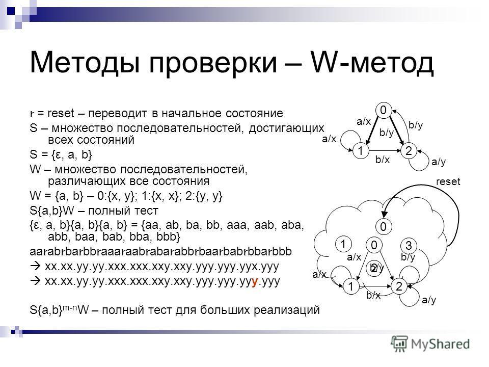 Методы проверки – W-метод 0 12 a/xa/x a/xa/x b/xb/x b/yb/y b/yb/y a/ya/y 0 1 2 3 reset 0 12 a/xa/x a/xa/x b/xb/x b/yb/y b/yb/y a/ya/y r = reset – переводит в начальное состояние S – множество последовательностей, достигающих всех состояний S = {ε, a,
