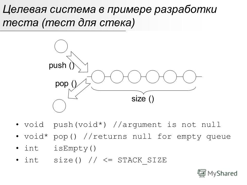 Целевая система в примере разработки теста (тест для стека) void push(void*) //argument is not null void* pop() //returns null for empty queue int isEmpty() int size() //