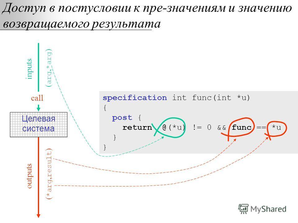 Доступ в постусловии к пре-значениям и значению возвращаемого результата specification int func(int *u) { post { return @(*u) != 0 && func == *u } } outputs ( *arg, result ) Целевая система call inputs ( arg, *arg )