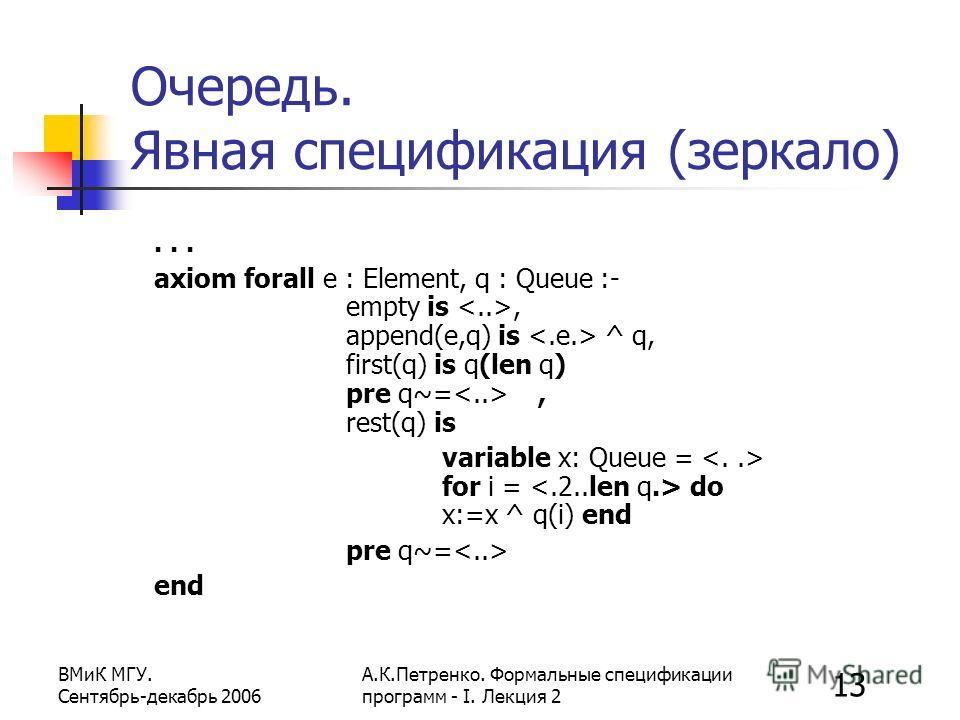 13 ВМиК МГУ. Сентябрь-декабрь 2006 А.К.Петренко. Формальные спецификации программ - I. Лекция 2 Очередь. Явная спецификация (зеркало)... axiom forall e : Element, q : Queue :- empty is, append(e,q) is ^ q, first(q) is q(len q) pre q~=, rest(q) is var