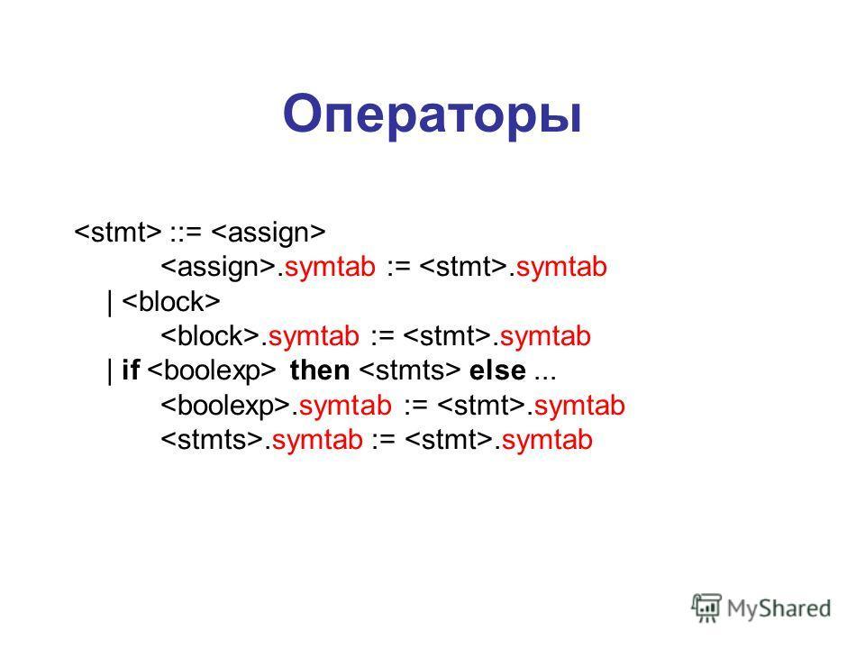 Операторы ::=.symtab :=.symtab |.symtab :=.symtab | if then else....symtab :=.symtab
