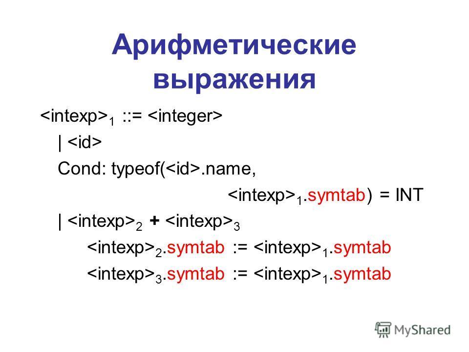 Арифметические выражения 1 ::= | Cond: typeof(.name, 1.symtab) = INT | 2 + 3 2.symtab := 1.symtab 3.symtab := 1.symtab