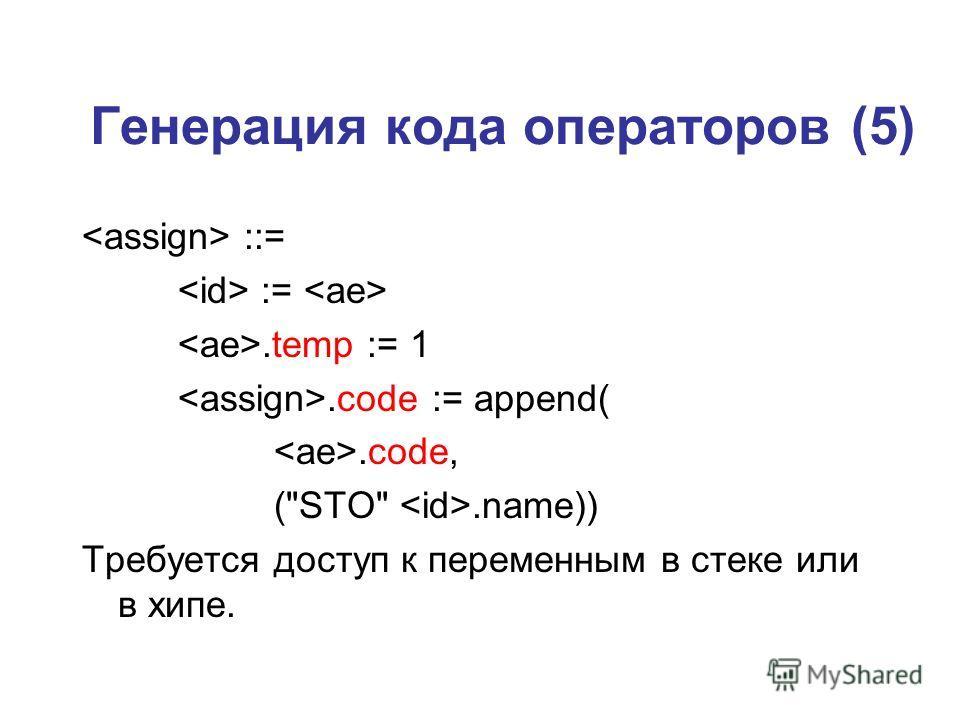 Генерация кода операторов (5) ::= :=.temp := 1.code := append(.code, (STO.name)) Требуется доступ к переменным в стеке или в хипе.