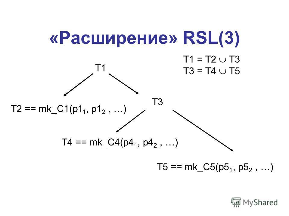 «Расширение» RSL(3) T1 T2 == mk_C1(p1 1, p1 2, …) T3 T4 == mk_C4(p4 1, p4 2, …) T5 == mk_C5(p5 1, p5 2, …) T1 = T2 T3 T3 = T4 T5