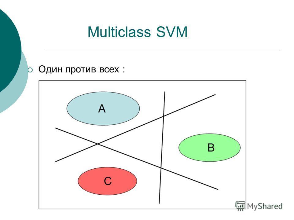 Multiclass SVM Один против всех :