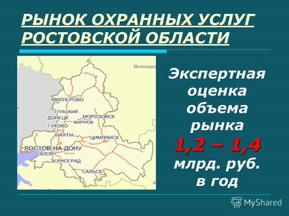 РЫНОК ОХРАННЫХ УСЛУГ РОСТОВСКОЙ ОБЛАСТИ Экспертная оценка объема рынка 1,2 – 1,4 млрд. руб. в год