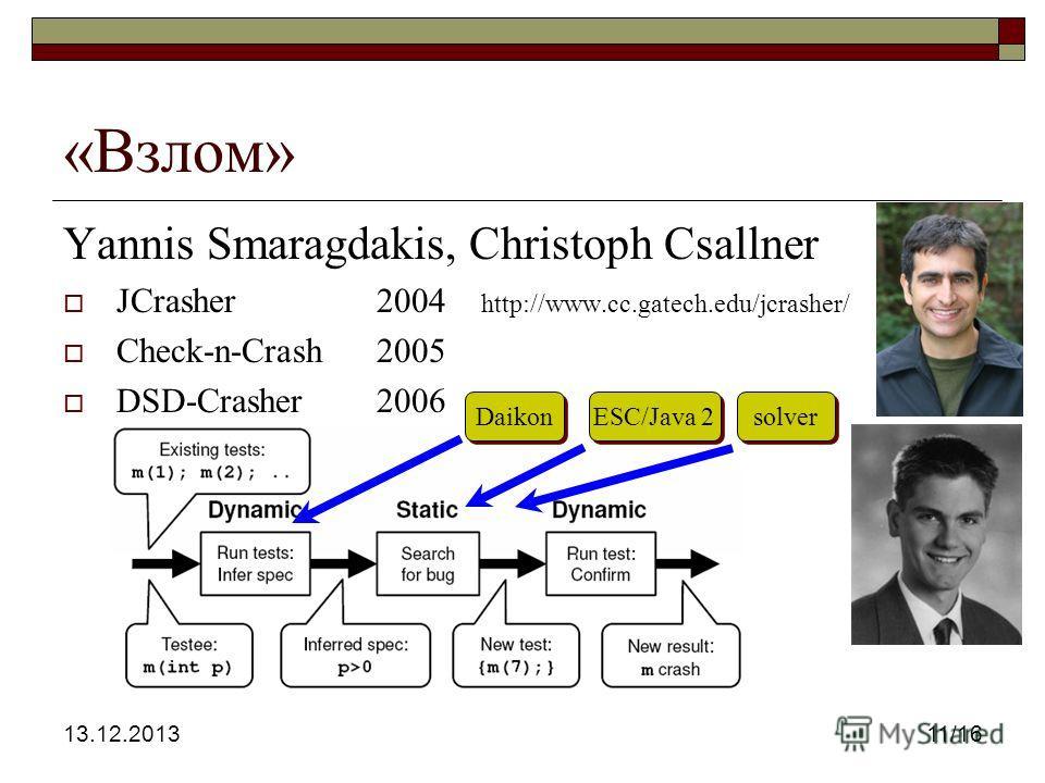 13.12.201311/16 «Взлом» Yannis Smaragdakis, Christoph Csallner JCrasher2004 http://www.cc.gatech.edu/jcrasher/ Check-n-Crash2005 DSD-Crasher2006 Daikon ESC/Java 2 solver