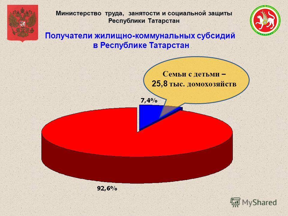 Министерство труда, занятости и социальной защиты Республики Татарстан Получатели жилищно-коммунальных субсидий в Республике Татарстан Семьи с детьми – 25,8 тыс. домохозяйств