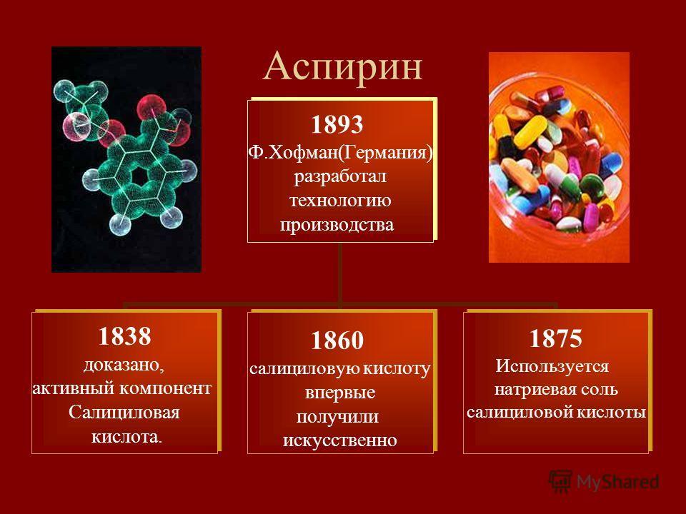 Аспирин 1893 Ф.Хофман(Германия) разработал технологию производства 1838 доказано, активный компонент Салициловая кислота. 1860 салициловую кислоту впервые получили искусственно 1875 Используется натриевая соль салициловой кислоты