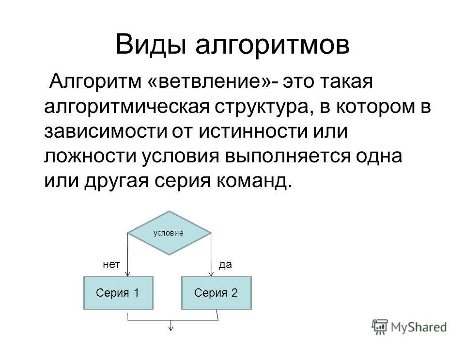 Виды алгоритмов Алгоритм «ветвление»- это такая алгоритмическая структура, в котором в зависимости от истинности или ложности условия выполняется одна или другая серия команд. условие Серия 1Серия 2 данет