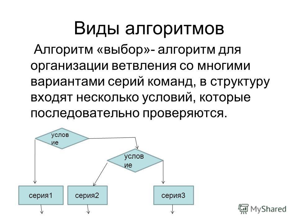 Виды алгоритмов Алгоритм «выбор»- алгоритм для организации ветвления со многими вариантами серий команд, в структуру входят несколько условий, которые последовательно проверяются. услов ие серия1серия2серия3