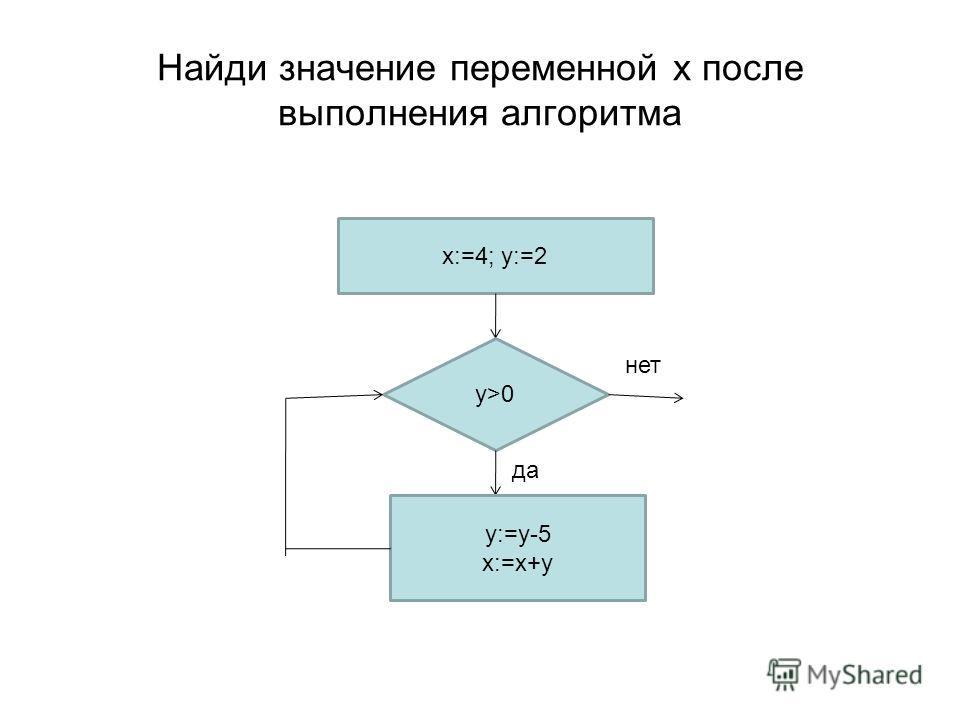 Найди значение переменной х после выполнения алгоритма х:=4; у:=2 у>0 у:=у-5 х:=х+у нет да