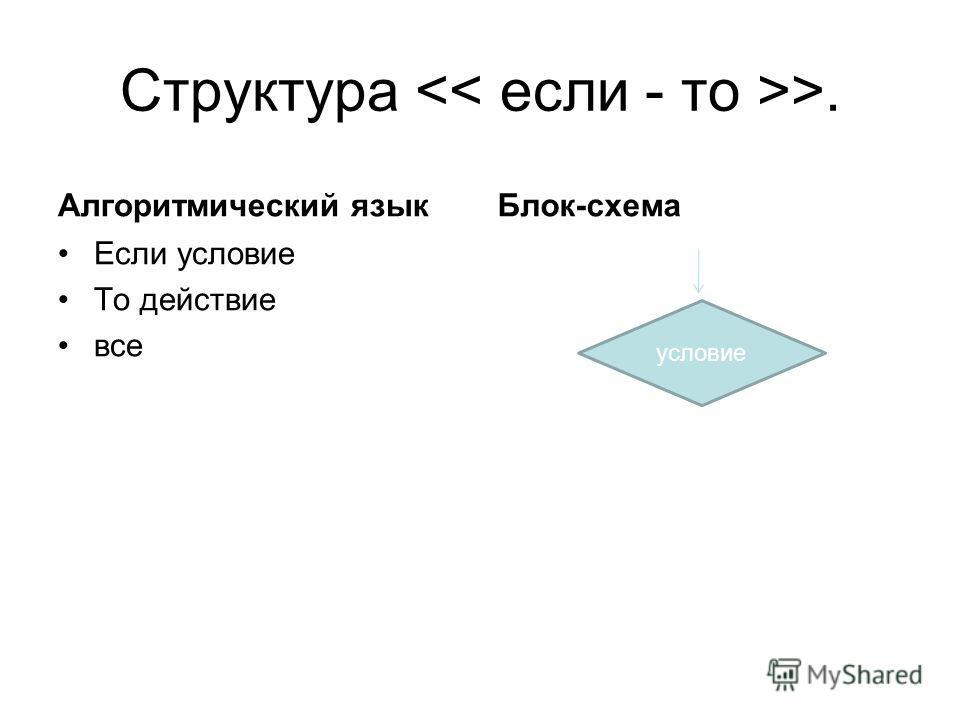 Структура >. Алгоритмический язык Если условие То действие все Блок-схема условие