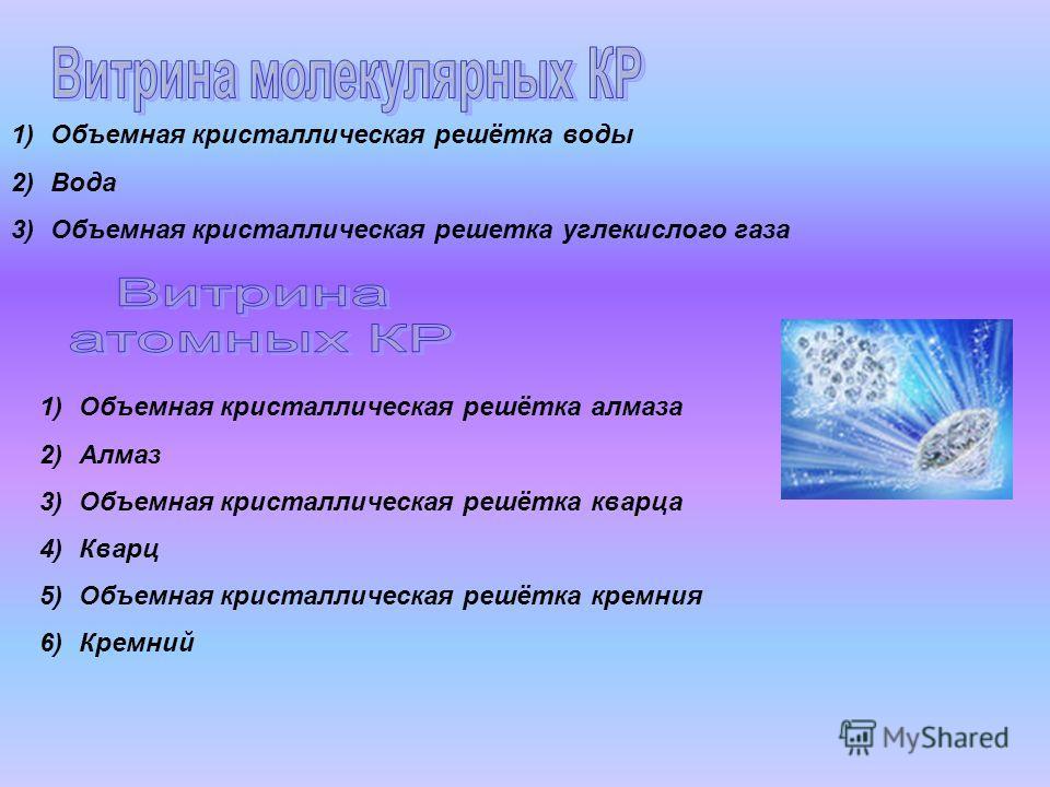 1)Объемная кристаллическая решётка воды 2)Вода 3)Объемная кристаллическая решетка углекислого газа 1)Объемная кристаллическая решётка алмаза 2)Алмаз 3)Объемная кристаллическая решётка кварца 4)Кварц 5)Объемная кристаллическая решётка кремния 6)Кремни