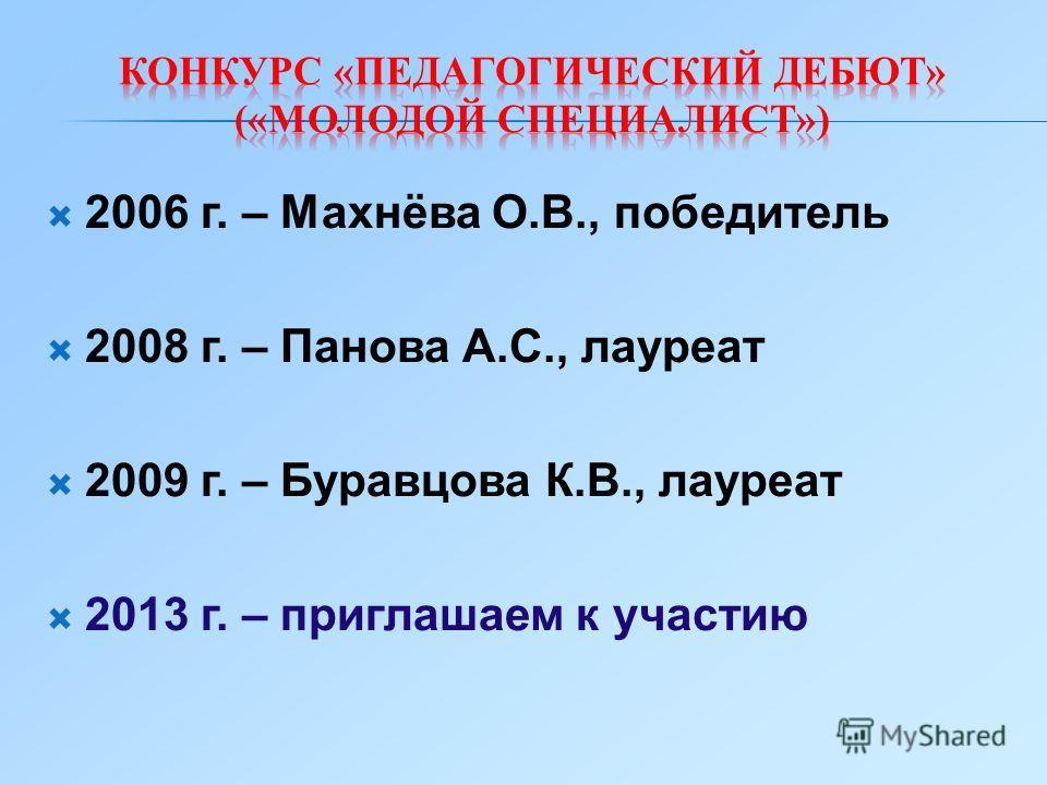 2006 г. – Махнёва О.В., победитель 2008 г. – Панова А.С., лауреат 2009 г. – Буравцова К.В., лауреат 2013 г. – приглашаем к участию