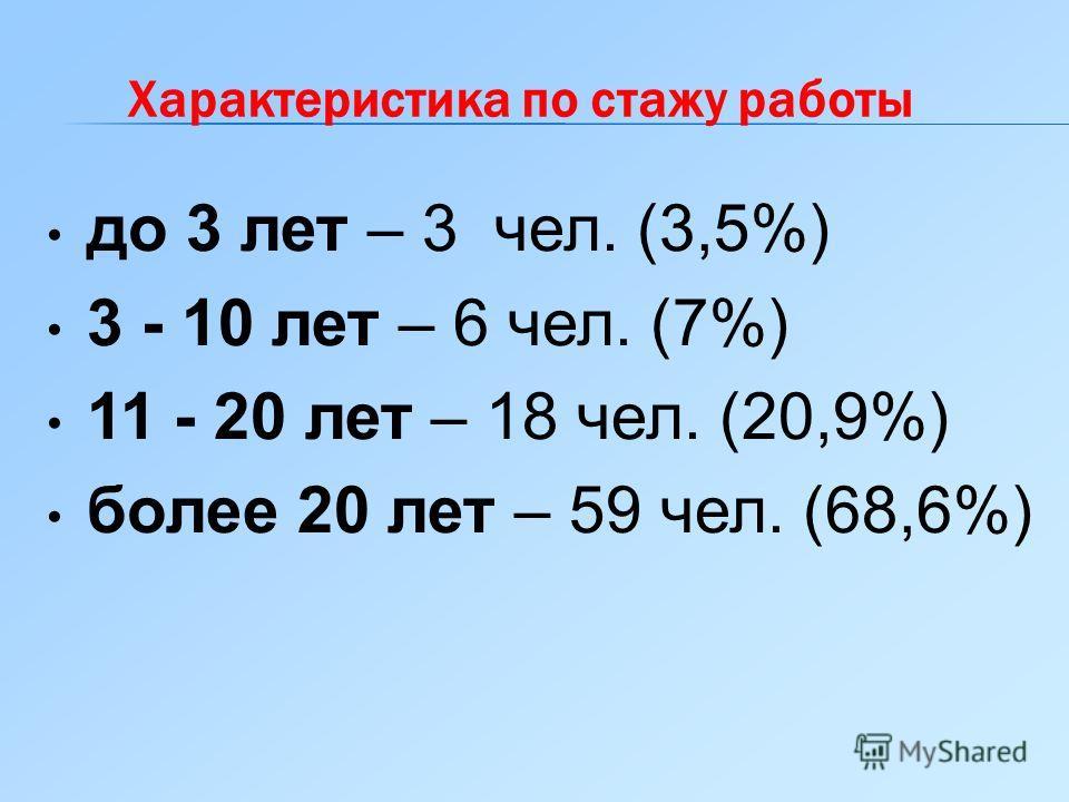 Характеристика по стажу работы до 3 лет – 3 чел. (3,5%) 3 - 10 лет – 6 чел. (7%) 11 - 20 лет – 18 чел. (20,9%) более 20 лет – 59 чел. (68,6%)